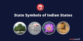 State Symbols of Indian States