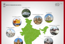 Complete List of Swacch Iconic Places 2018 PDF