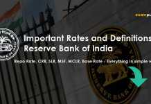 Important Rates and Definitions of RBI
