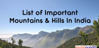 List of Hill Ranges in India